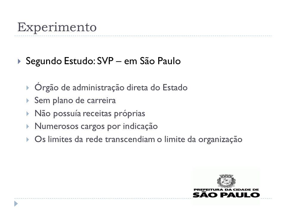 Experimento Segundo Estudo: SVP – em São Paulo