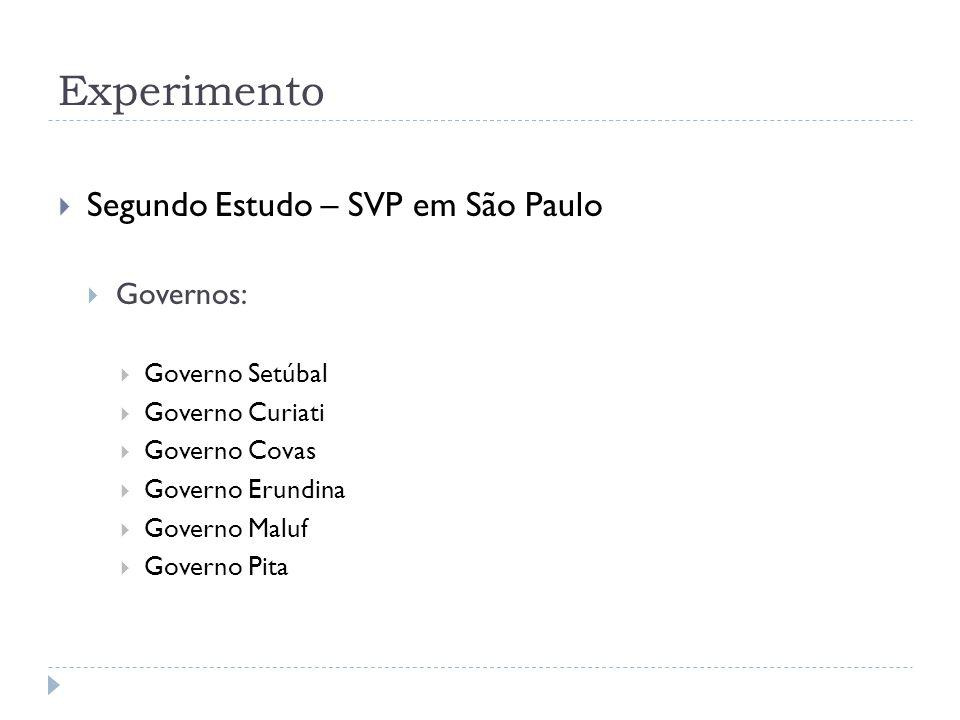 Experimento Segundo Estudo – SVP em São Paulo Governos: