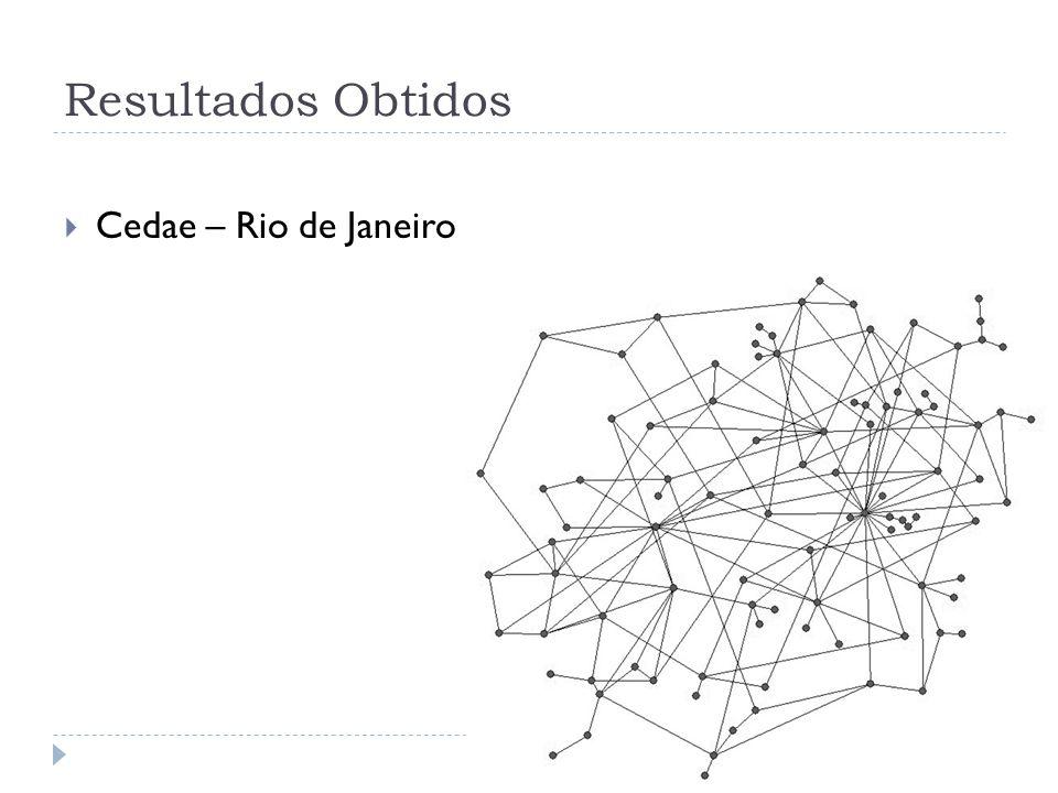 Resultados Obtidos Cedae – Rio de Janeiro