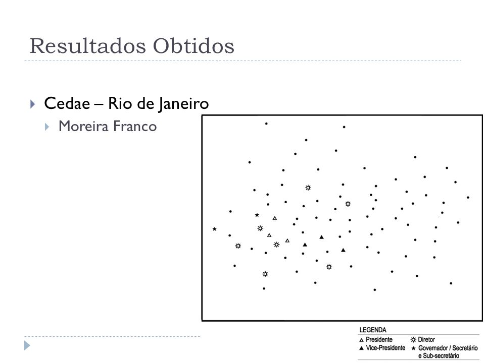 Resultados Obtidos Cedae – Rio de Janeiro Moreira Franco