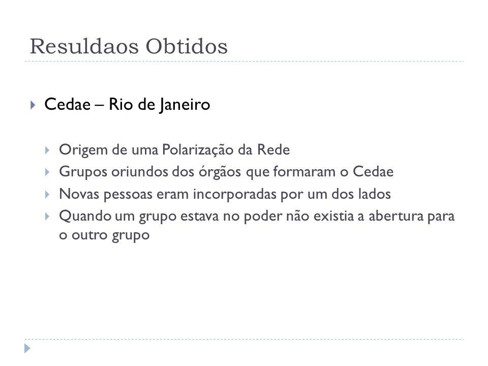 Resuldaos Obtidos Cedae – Rio de Janeiro