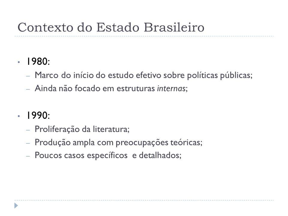 Contexto do Estado Brasileiro