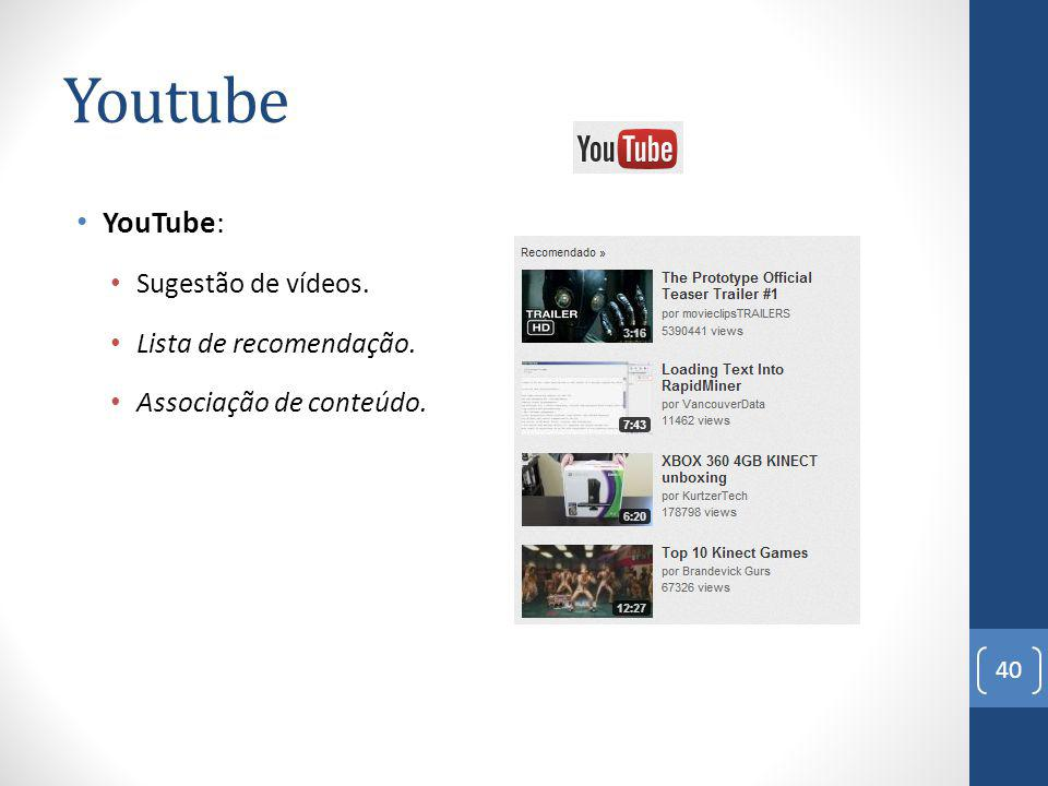 Youtube YouTube: Sugestão de vídeos. Lista de recomendação.