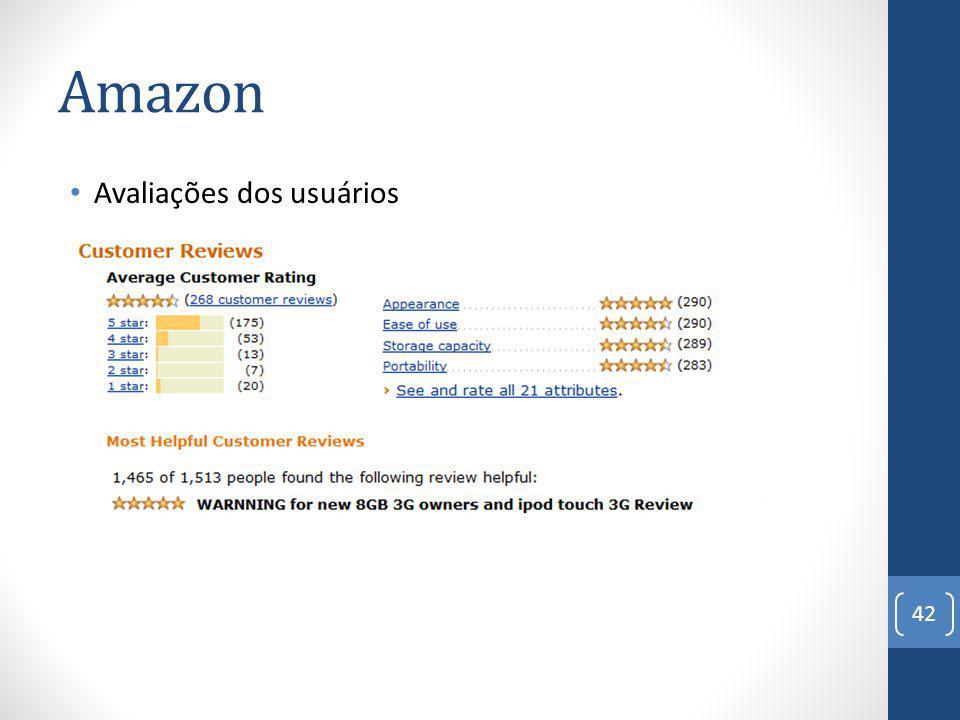 Amazon Avaliações dos usuários