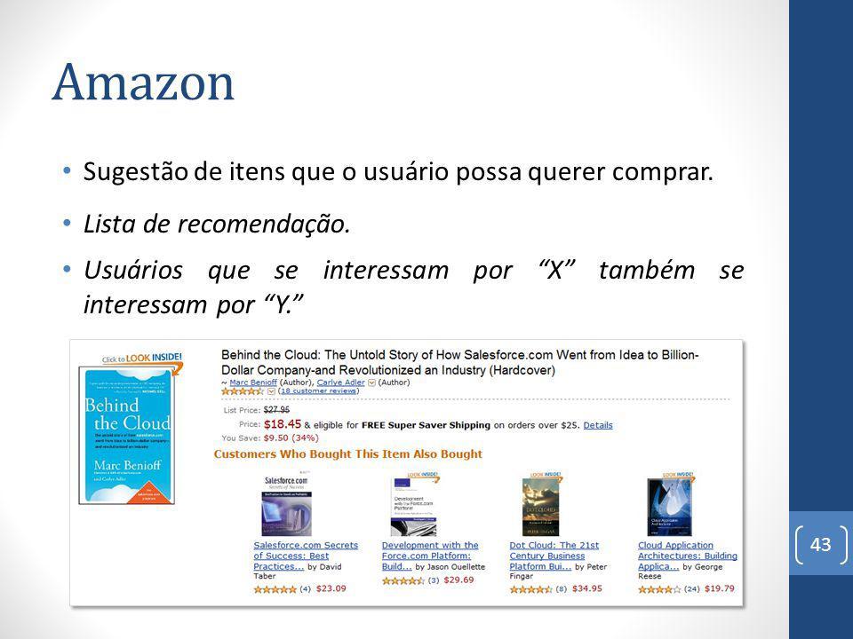 Amazon Sugestão de itens que o usuário possa querer comprar.