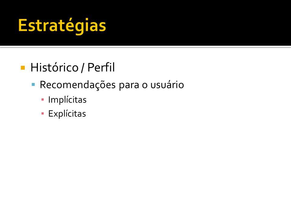 Estratégias Histórico / Perfil Recomendações para o usuário Implícitas