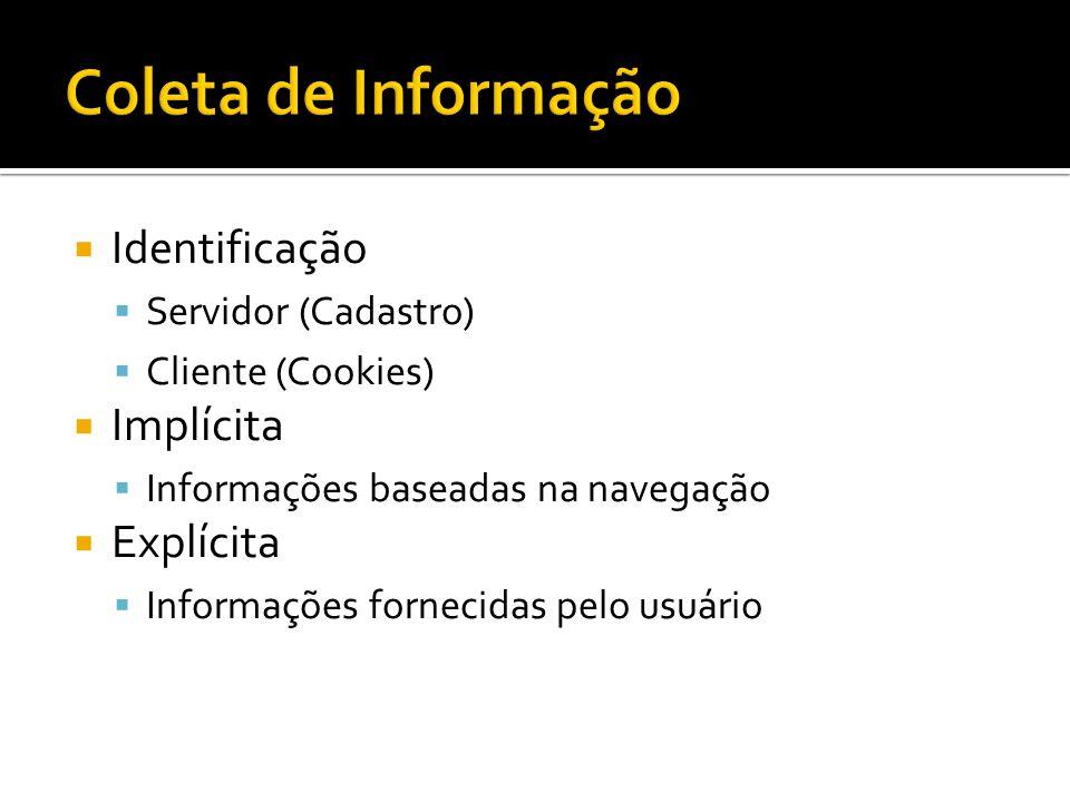 Coleta de Informação Identificação Implícita Explícita