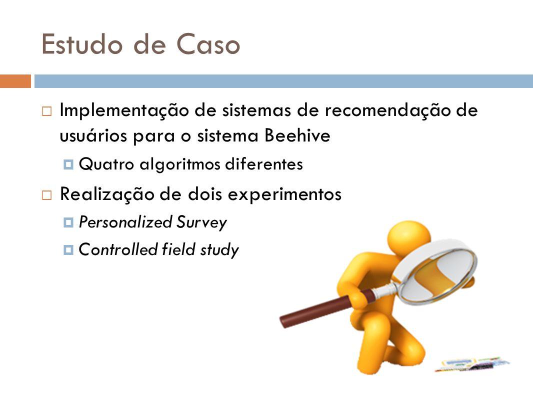 Estudo de Caso Implementação de sistemas de recomendação de usuários para o sistema Beehive. Quatro algoritmos diferentes.