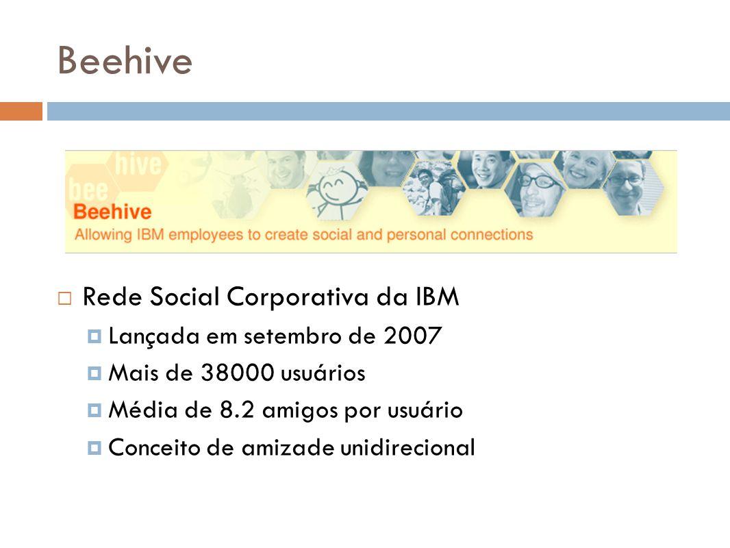 Beehive Rede Social Corporativa da IBM Lançada em setembro de 2007