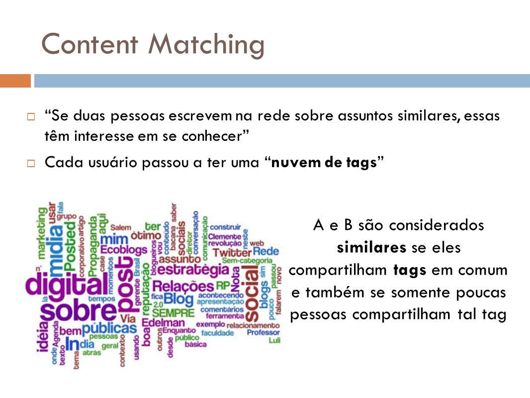 Content Matching Se duas pessoas escrevem na rede sobre assuntos similares, essas têm interesse em se conhecer