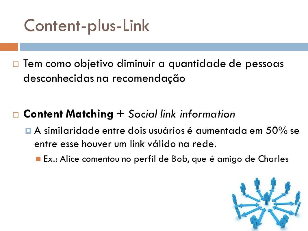 Content-plus-Link Tem como objetivo diminuir a quantidade de pessoas desconhecidas na recomendação.