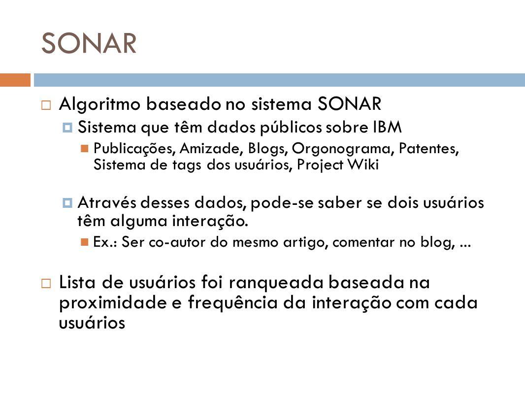 SONAR Algoritmo baseado no sistema SONAR