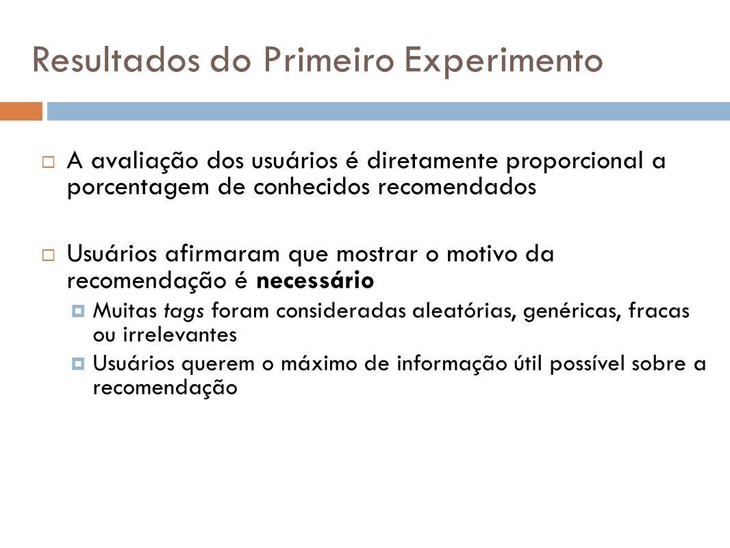 Resultados do Primeiro Experimento