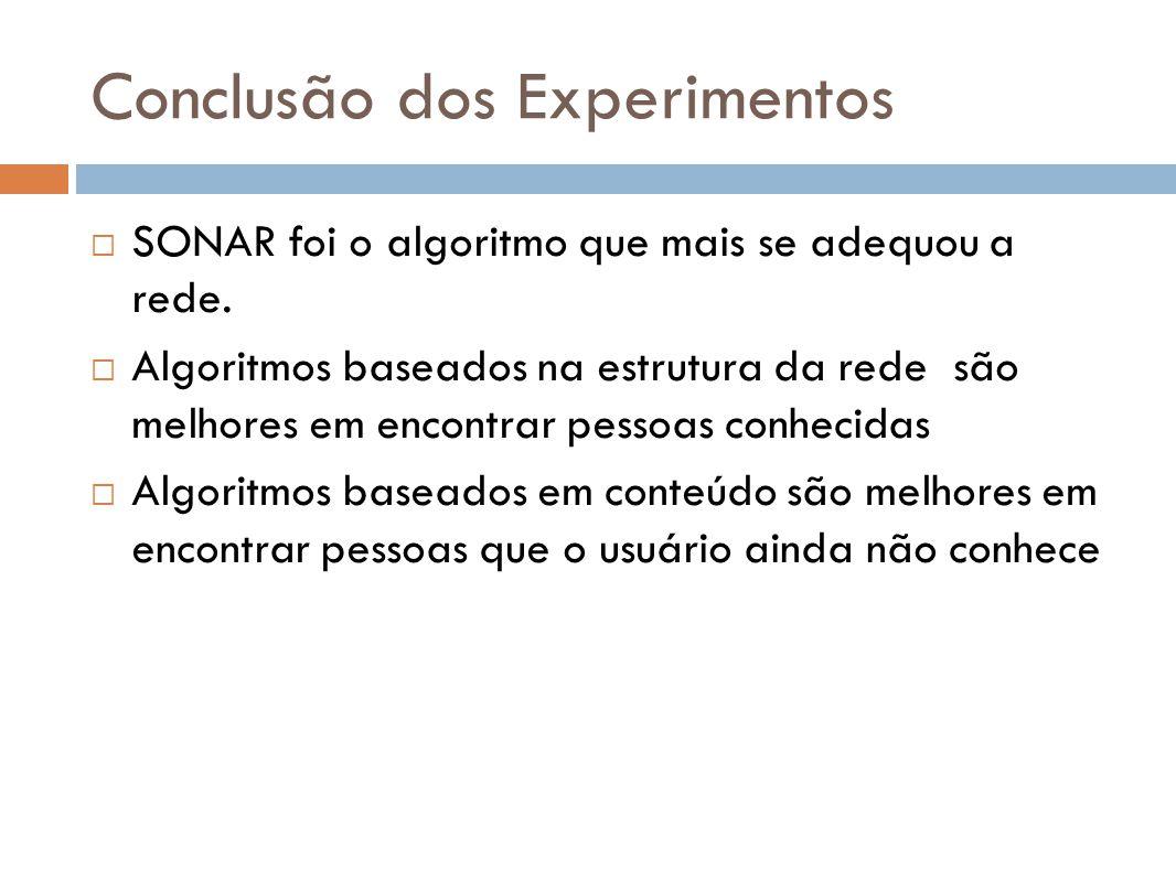 Conclusão dos Experimentos