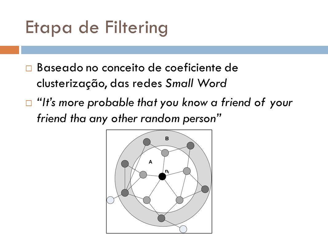 Etapa de Filtering Baseado no conceito de coeficiente de clusterização, das redes Small Word.