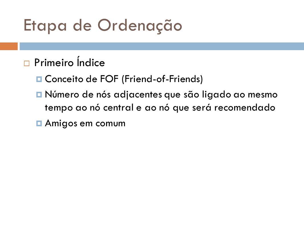 Etapa de Ordenação Primeiro Índice Conceito de FOF (Friend-of-Friends)