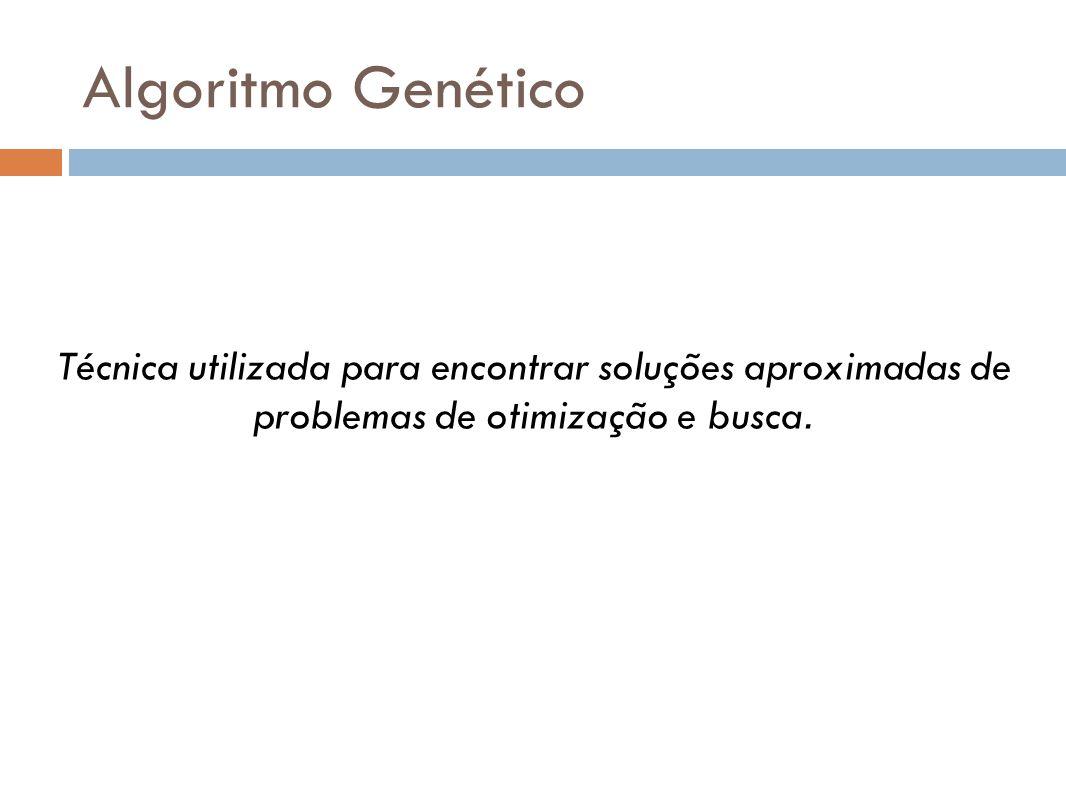 Algoritmo Genético Técnica utilizada para encontrar soluções aproximadas de problemas de otimização e busca.