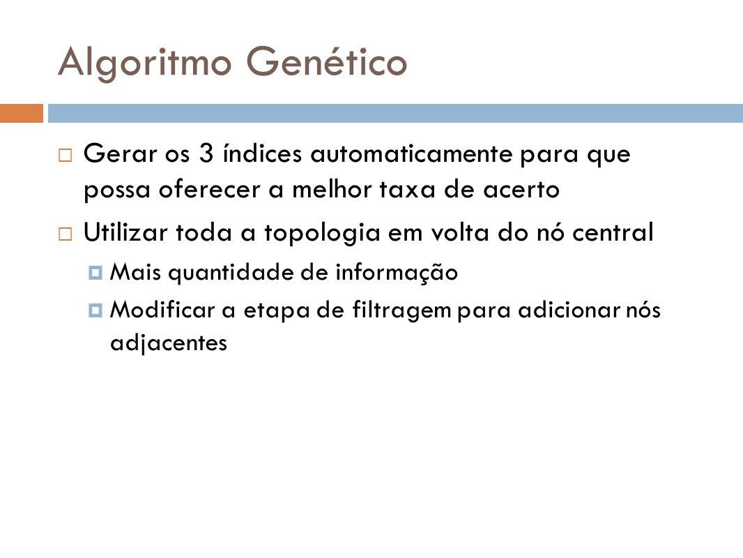 Algoritmo Genético Gerar os 3 índices automaticamente para que possa oferecer a melhor taxa de acerto.
