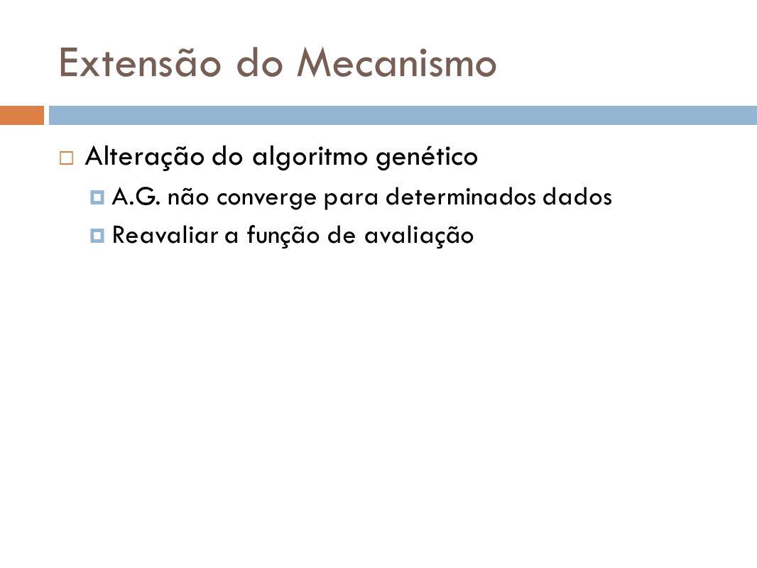 Extensão do Mecanismo Alteração do algoritmo genético