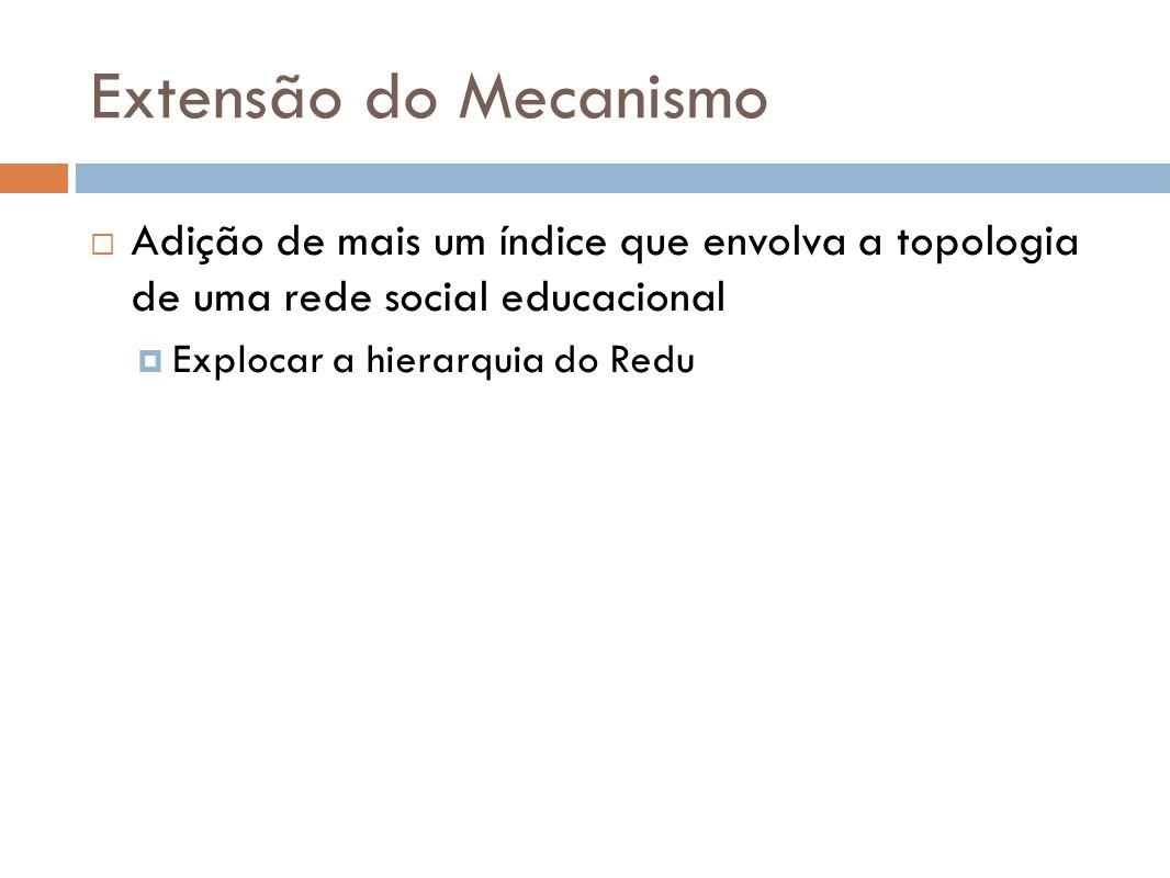 Extensão do Mecanismo Adição de mais um índice que envolva a topologia de uma rede social educacional.