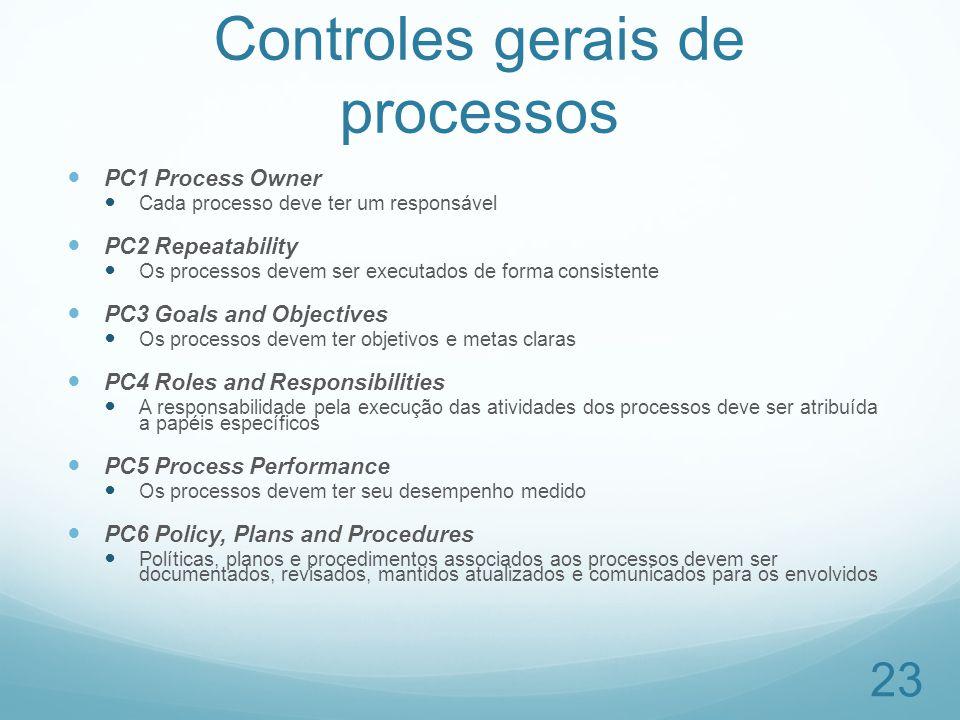 Controles gerais de processos