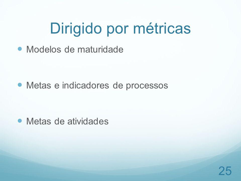 Dirigido por métricas Modelos de maturidade