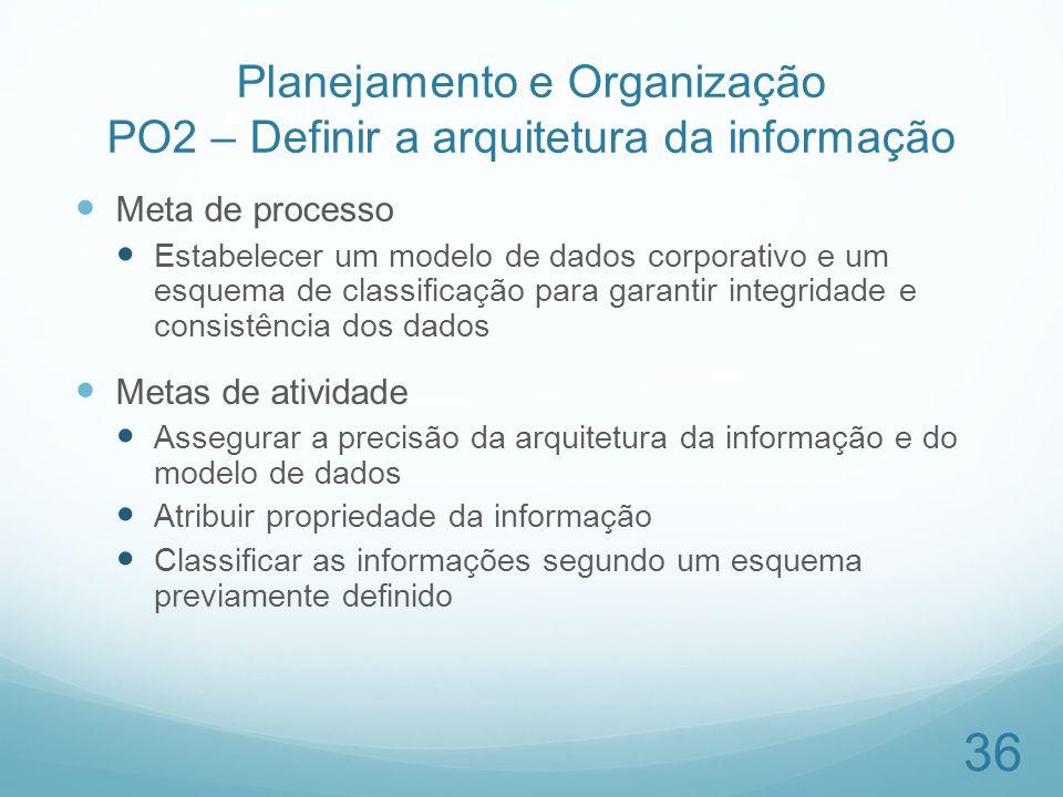 Planejamento e Organização PO2 – Definir a arquitetura da informação
