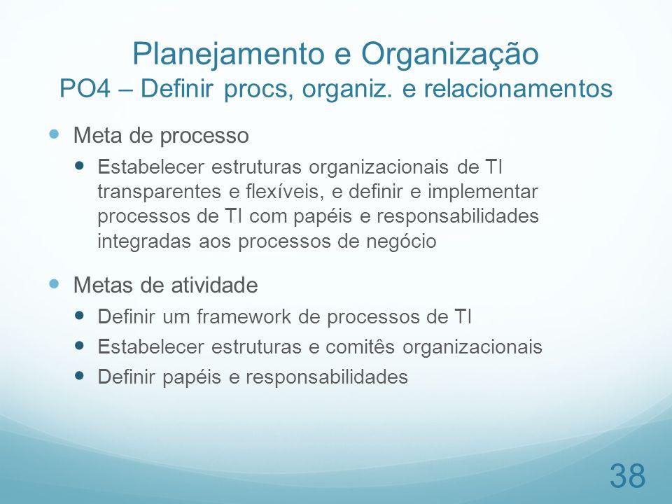 Planejamento e Organização PO4 – Definir procs, organiz
