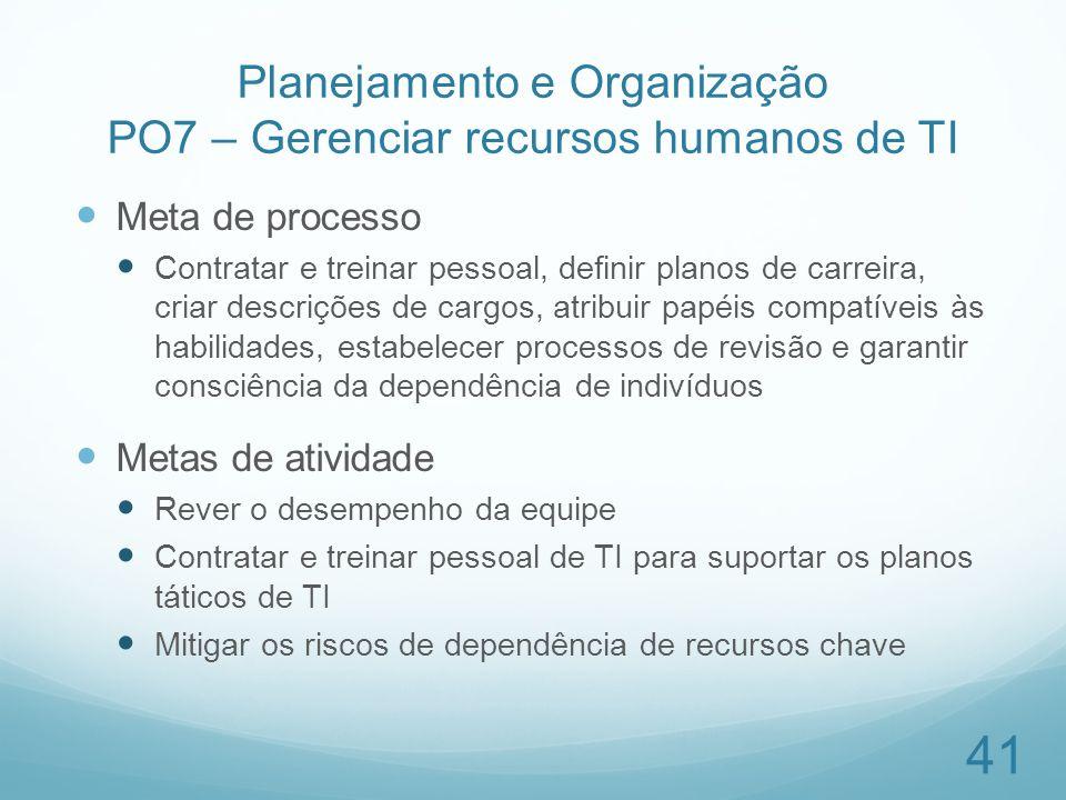 Planejamento e Organização PO7 – Gerenciar recursos humanos de TI