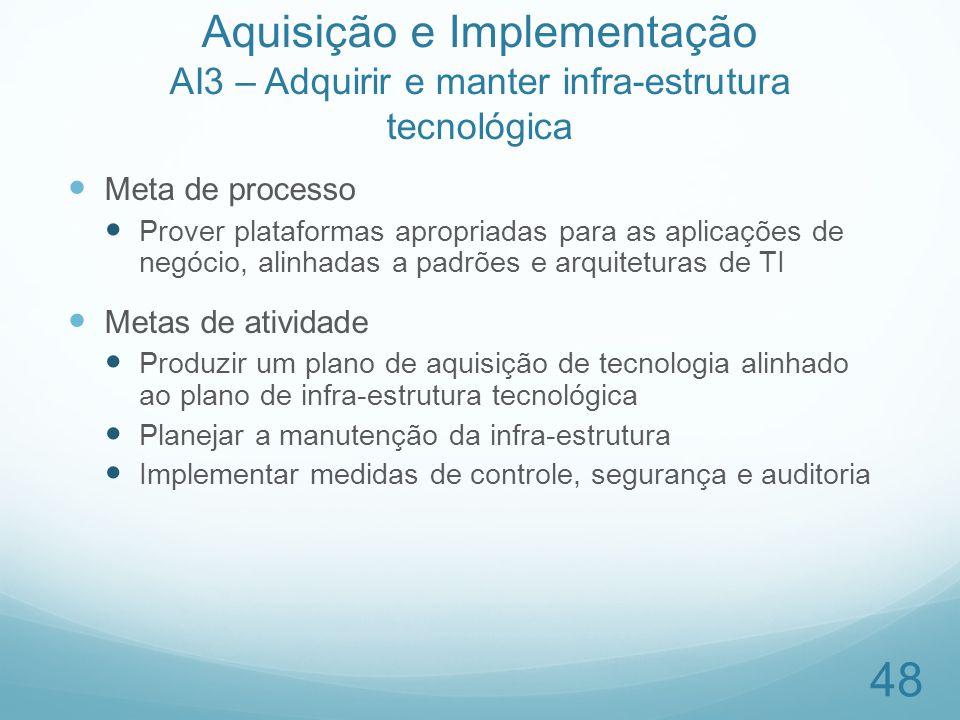 Aquisição e Implementação AI3 – Adquirir e manter infra-estrutura tecnológica