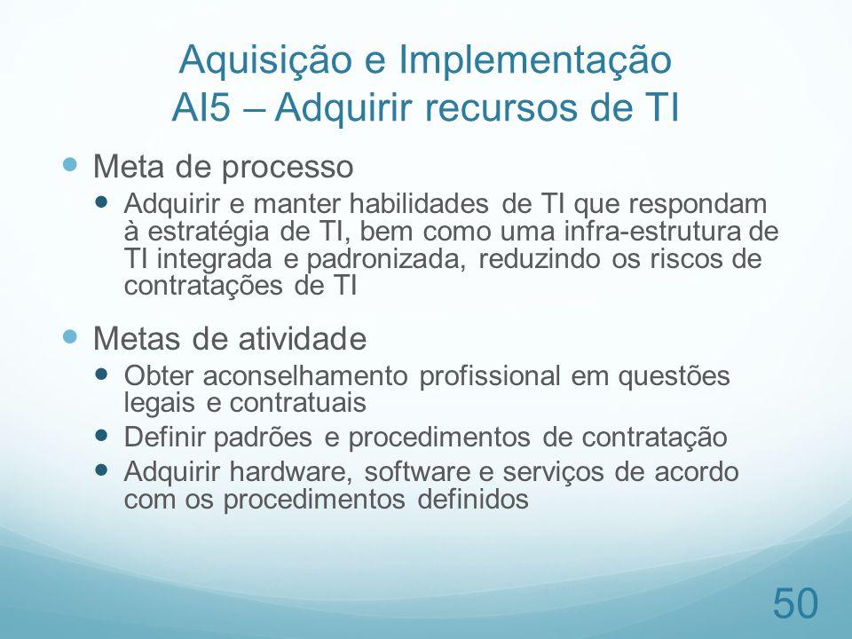 Aquisição e Implementação AI5 – Adquirir recursos de TI