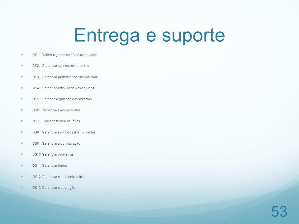 Entrega e suporte DS1 Definir e gerenciar níveis de serviços