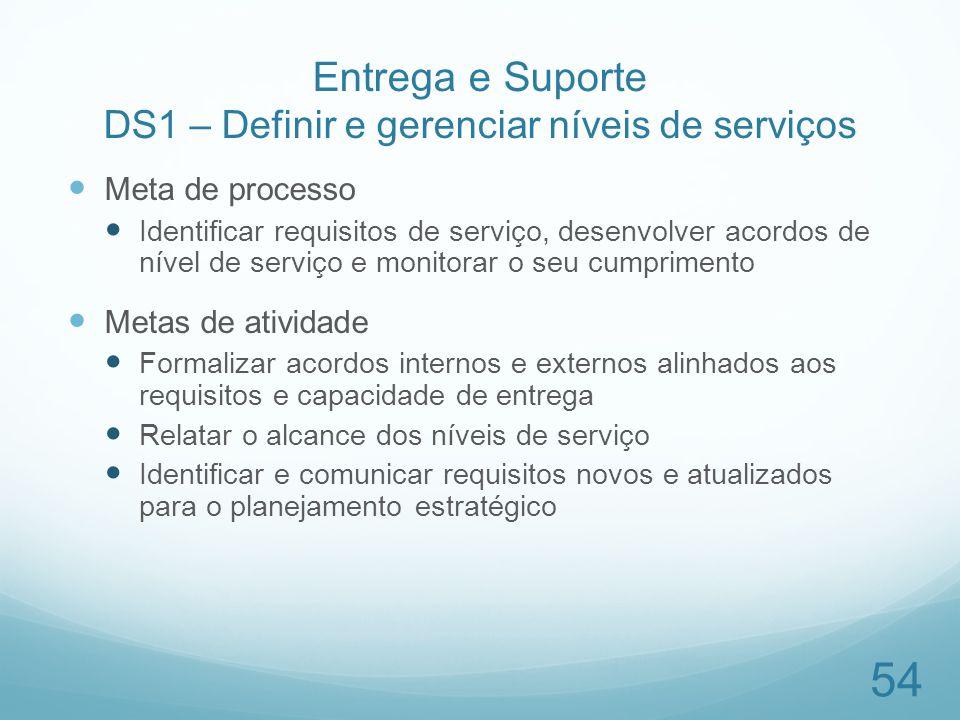 Entrega e Suporte DS1 – Definir e gerenciar níveis de serviços
