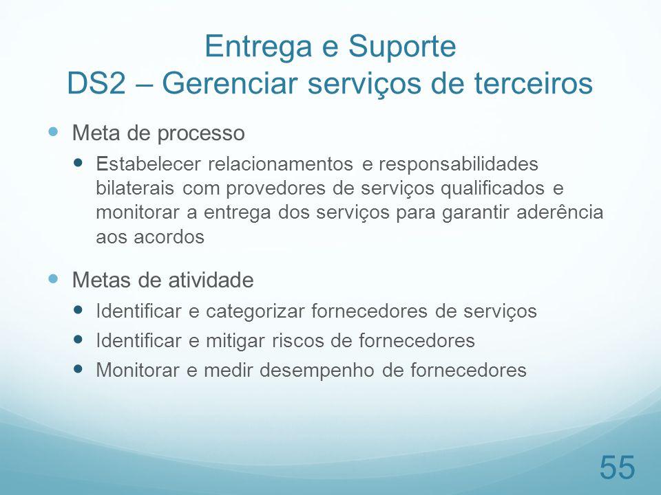 Entrega e Suporte DS2 – Gerenciar serviços de terceiros