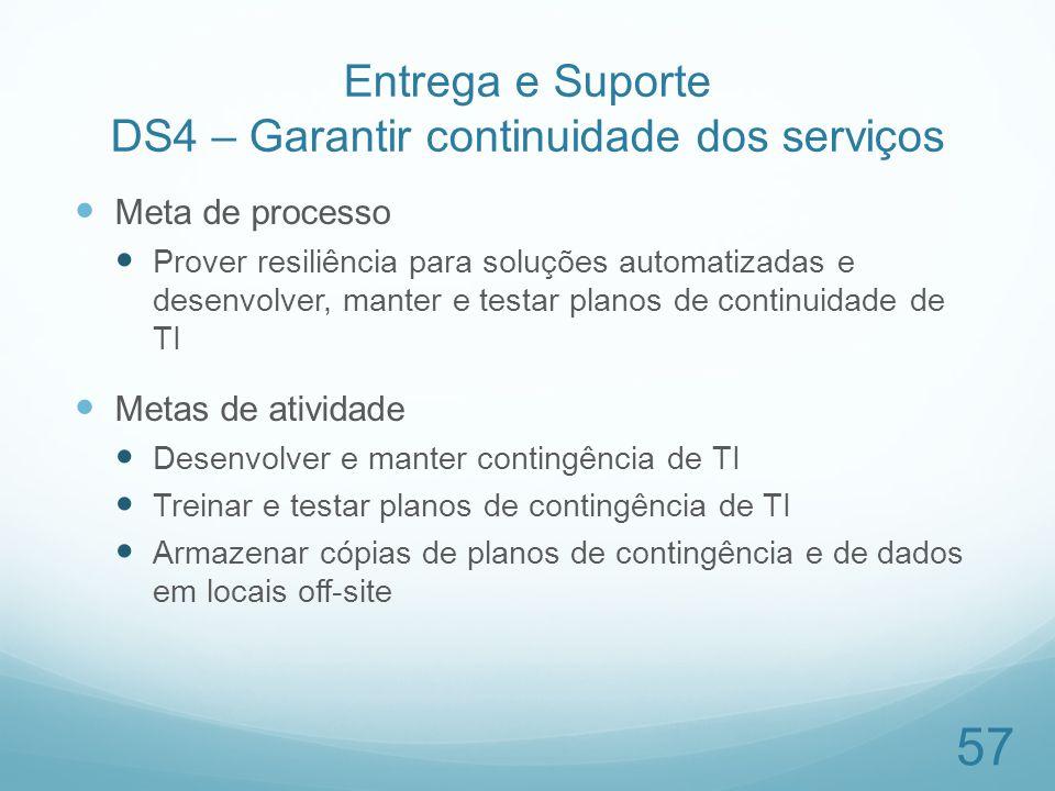 Entrega e Suporte DS4 – Garantir continuidade dos serviços
