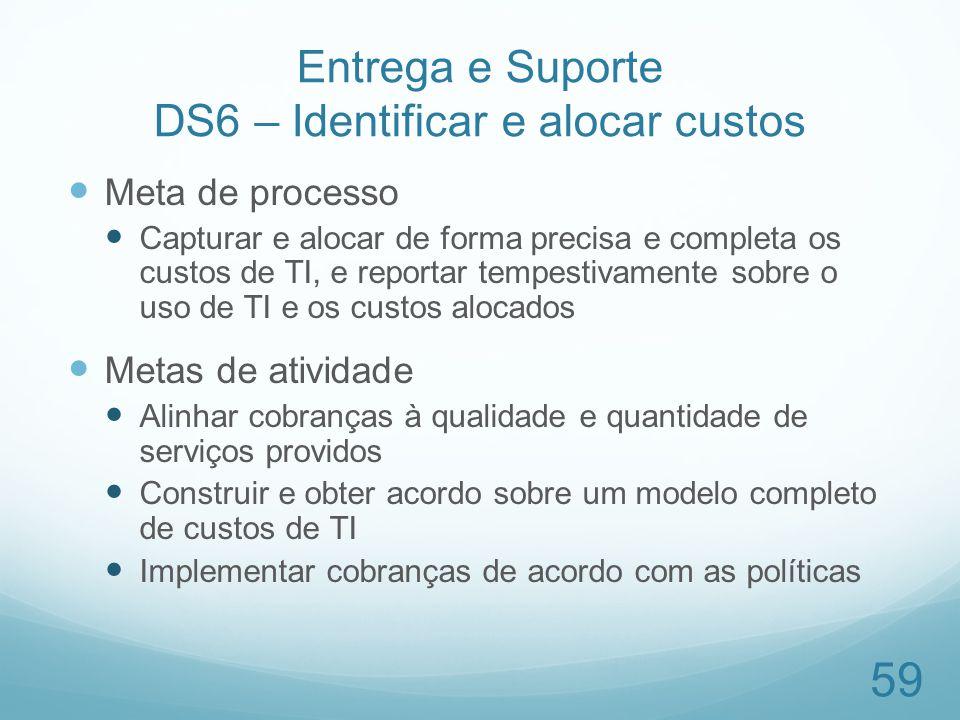 Entrega e Suporte DS6 – Identificar e alocar custos