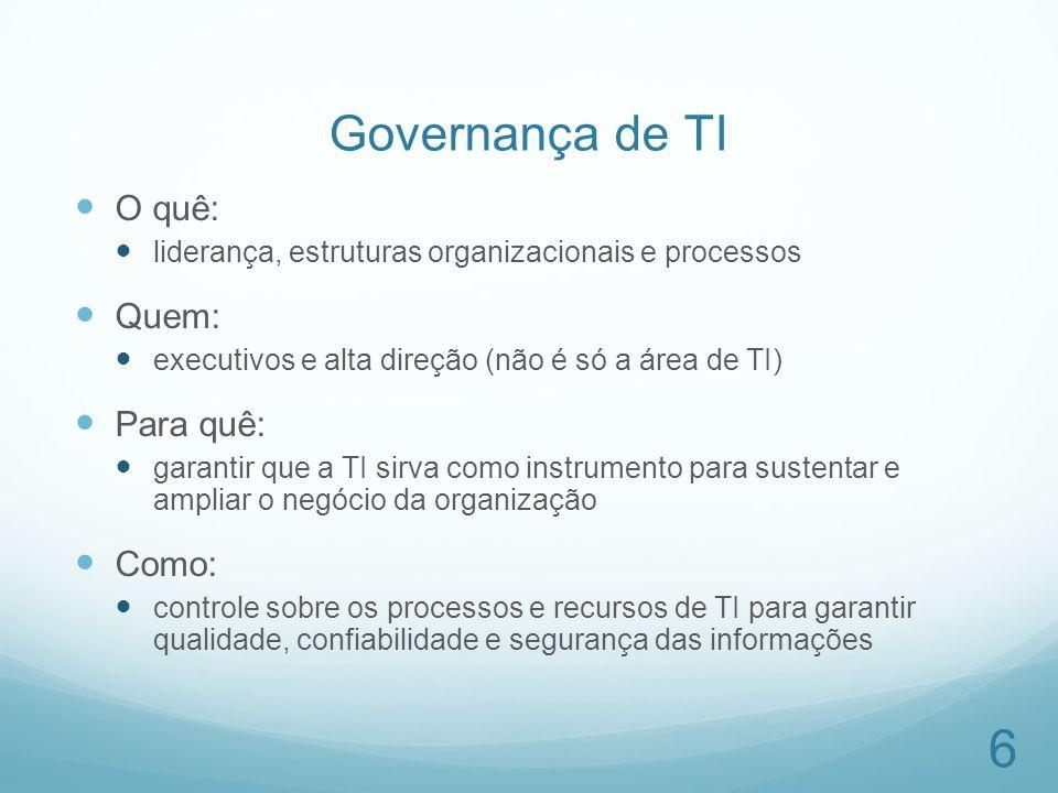 Governança de TI O quê: Quem: Para quê: Como: