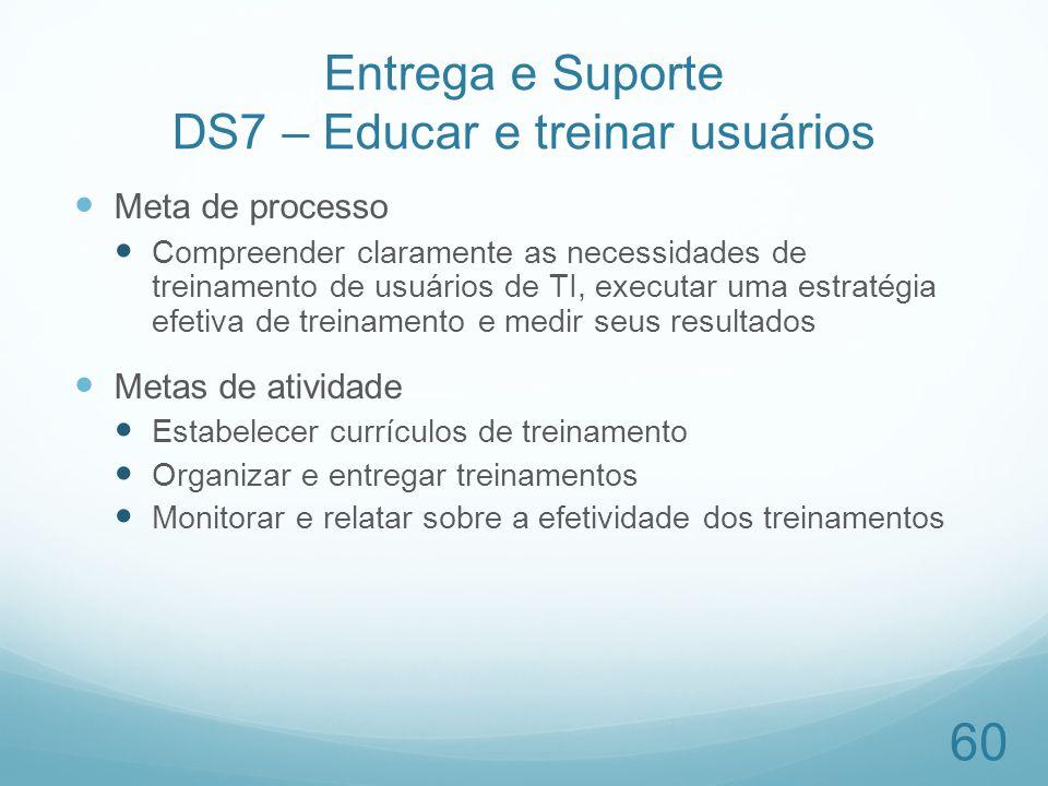 Entrega e Suporte DS7 – Educar e treinar usuários