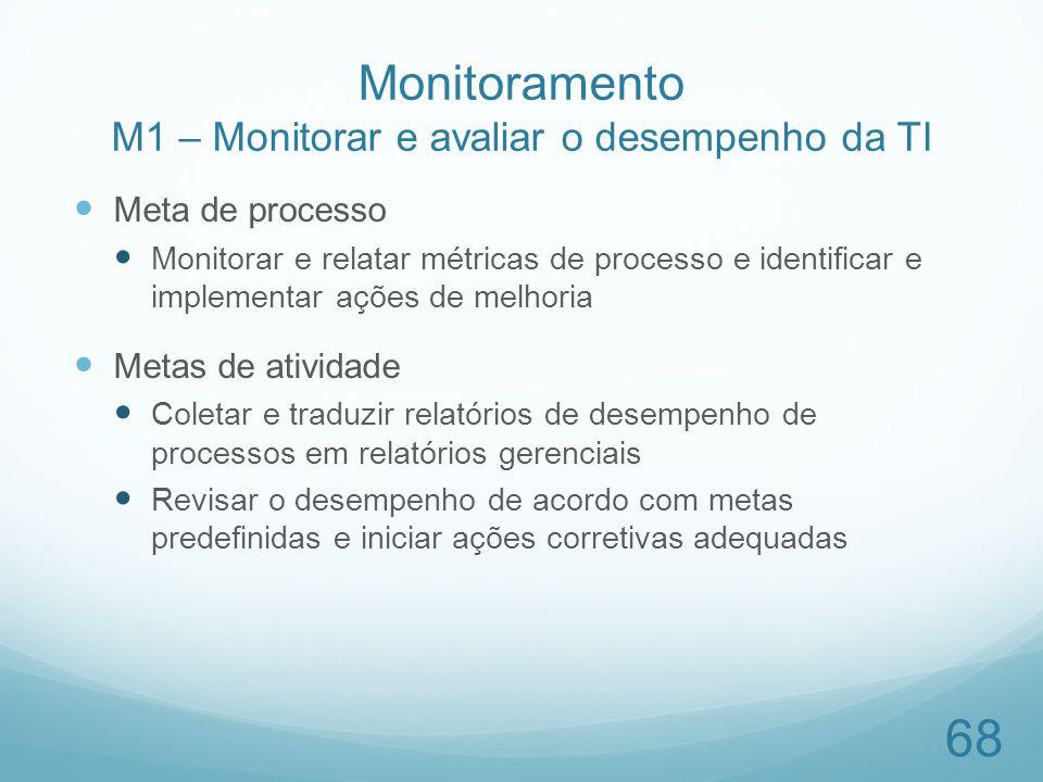 Monitoramento M1 – Monitorar e avaliar o desempenho da TI