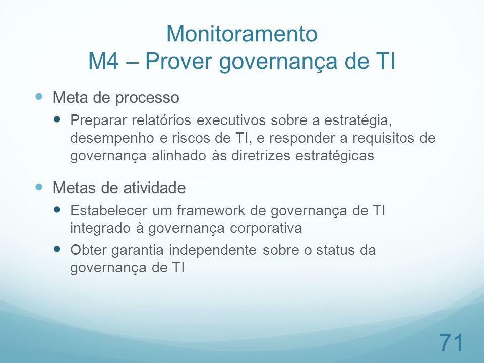 Monitoramento M4 – Prover governança de TI