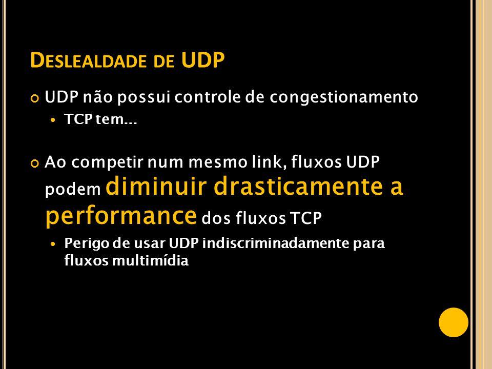 Deslealdade de UDP UDP não possui controle de congestionamento