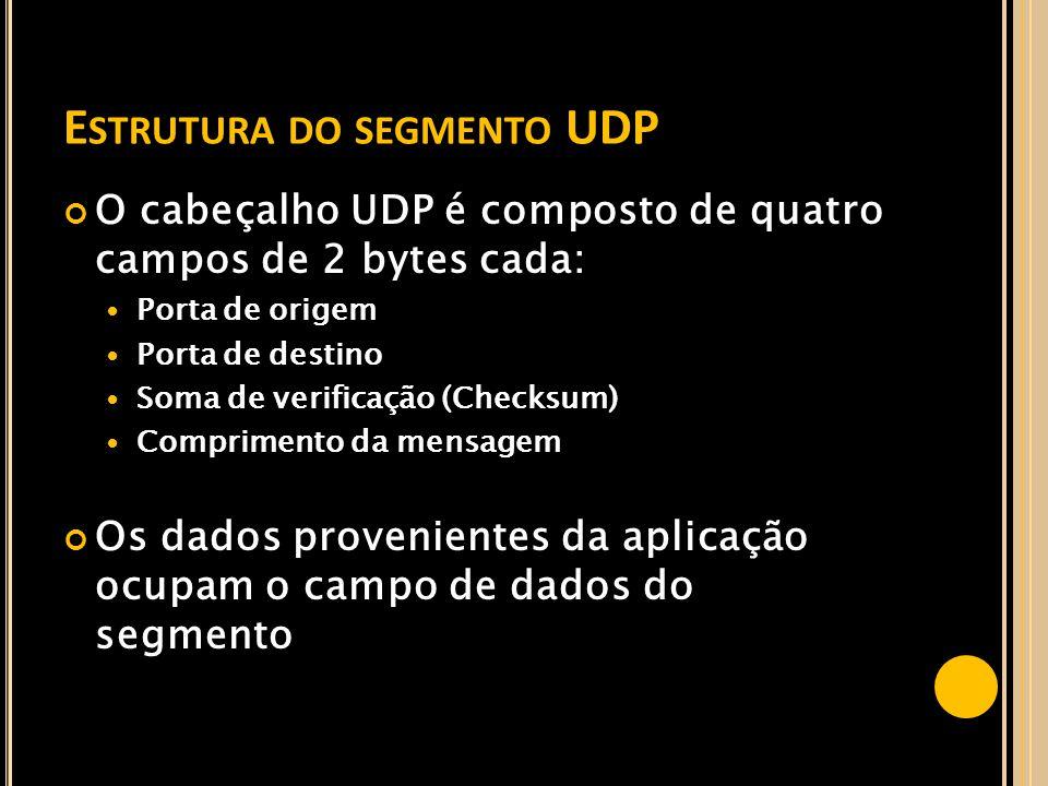 Estrutura do segmento UDP