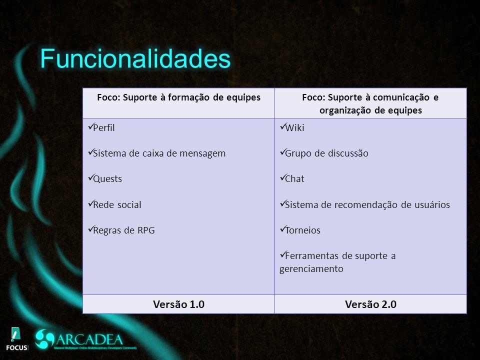 Funcionalidades Versão 1.0 Versão 2.0