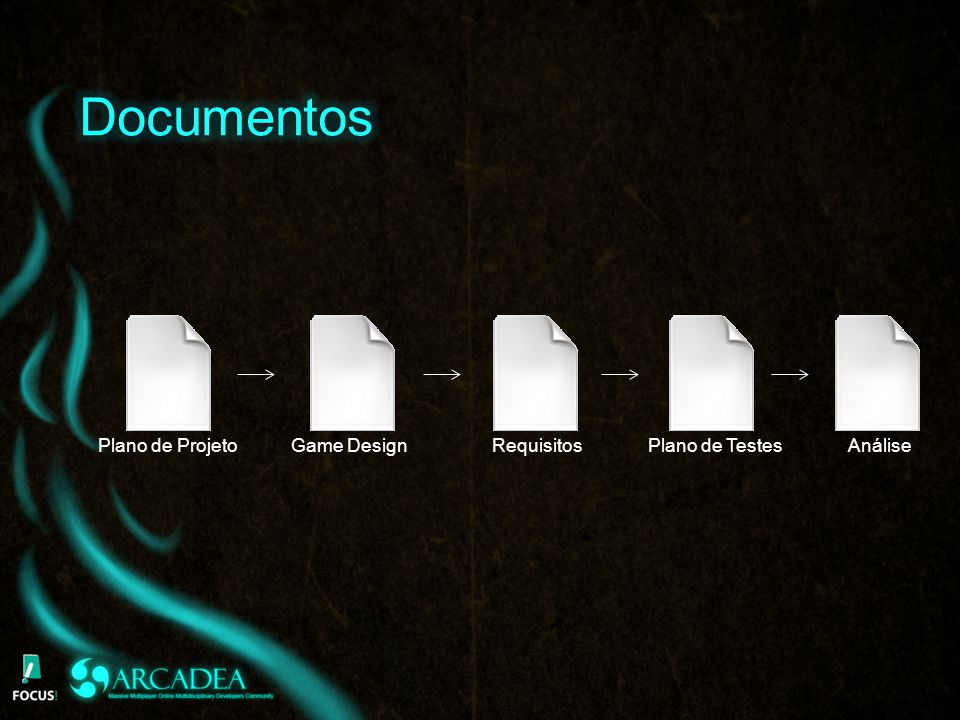 Documentos Plano de Projeto Game Design Requisitos Plano de Testes