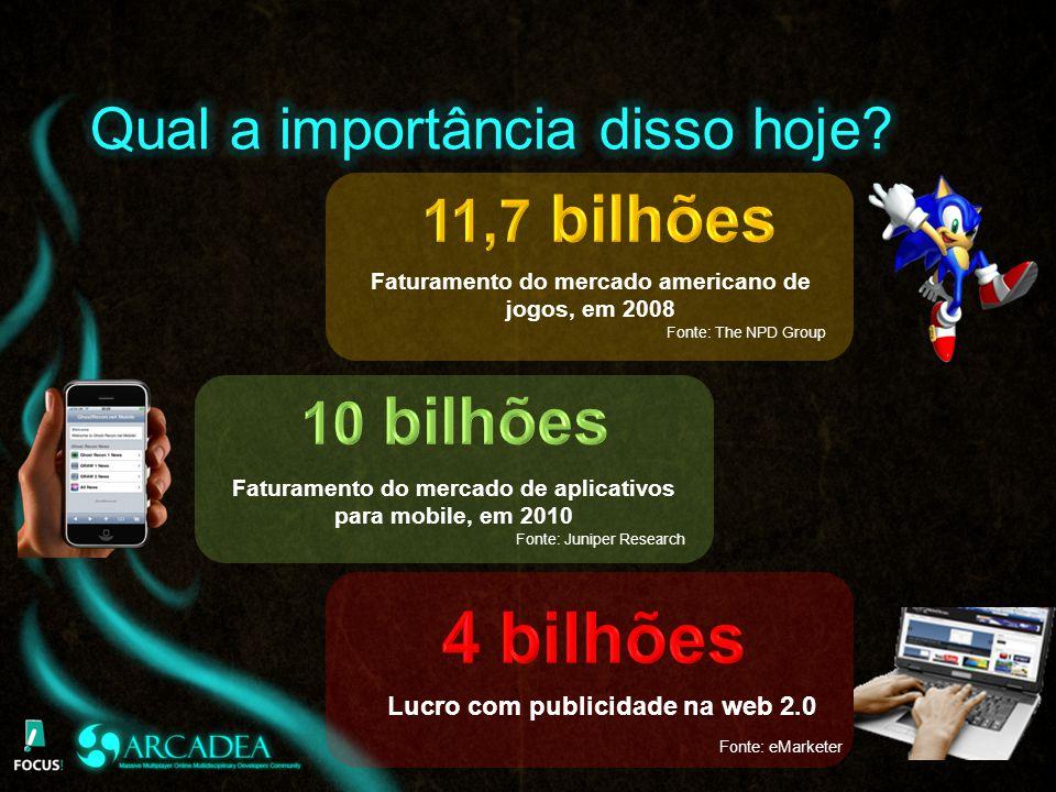 4 bilhões Qual a importância disso hoje 11,7 bilhões 10 bilhões