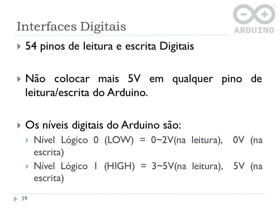 Interfaces Digitais 54 pinos de leitura e escrita Digitais