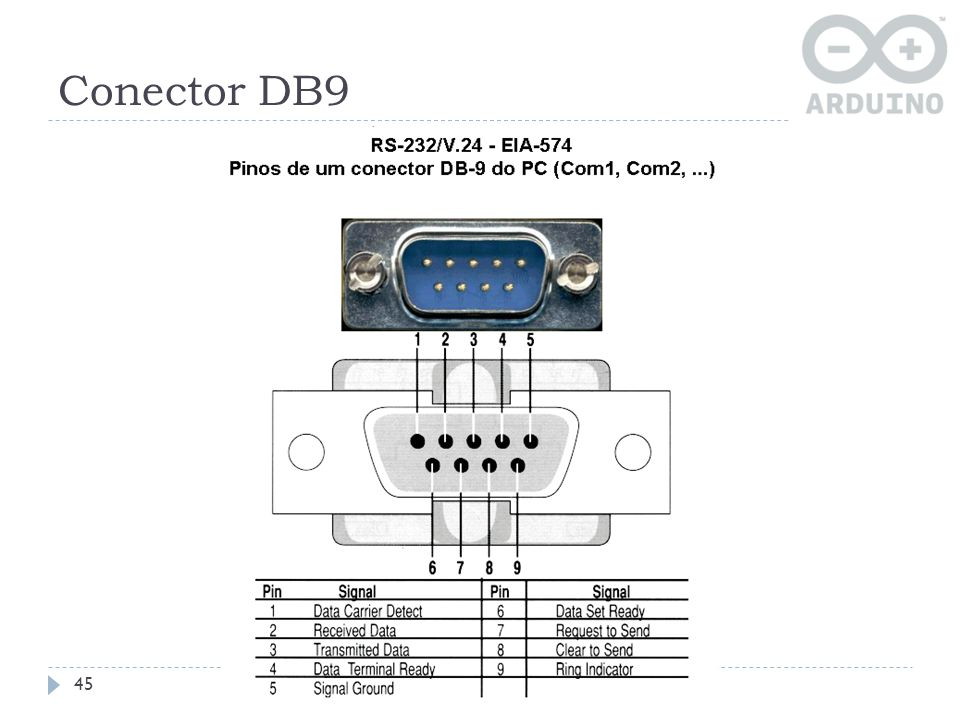 Conector DB9