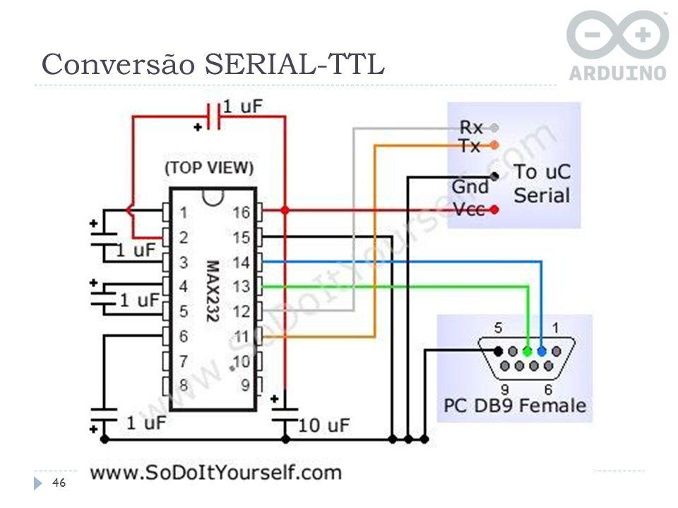 Conversão SERIAL-TTL