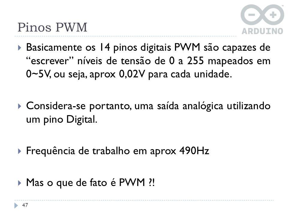 Pinos PWM