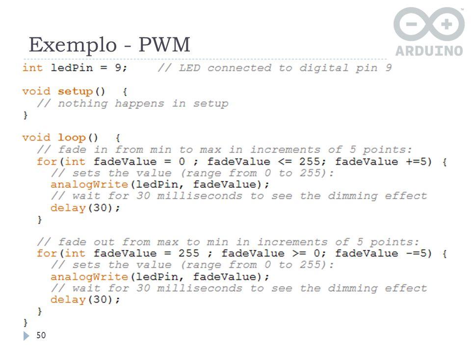 Exemplo - PWM